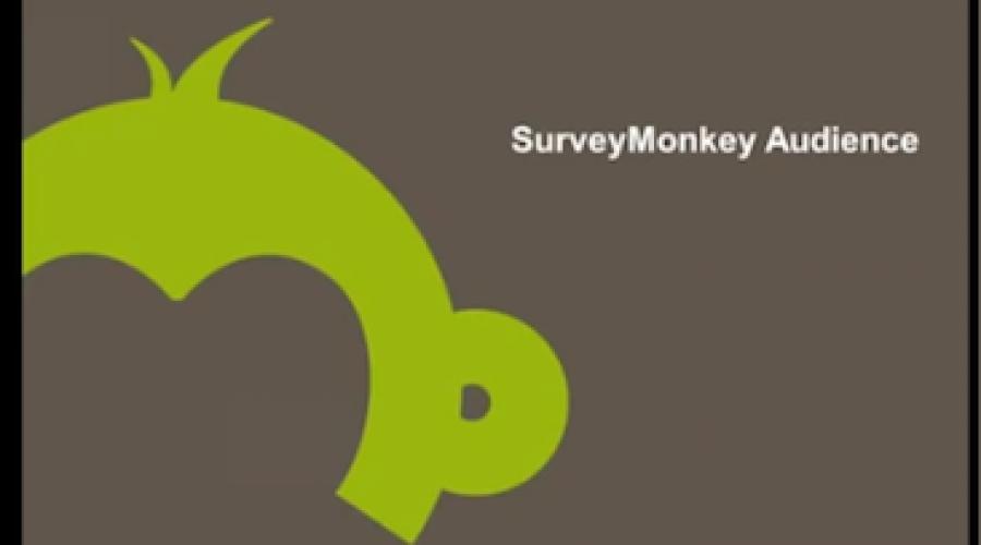 SurveyMonkey raises $350 million without IPO