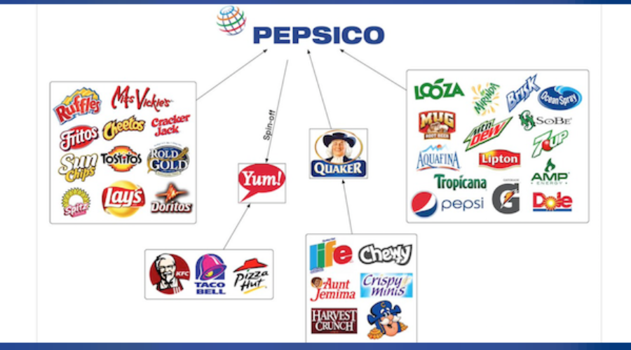 Are you a PepsiCo agency?