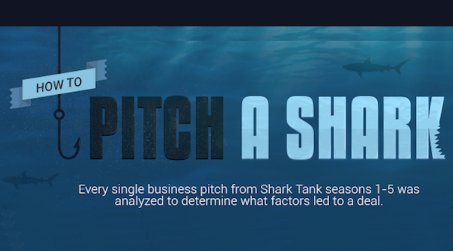 How to Pitch a Shark