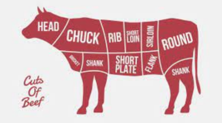 Meat Company Announces New CEO & CMO: Time to moove in